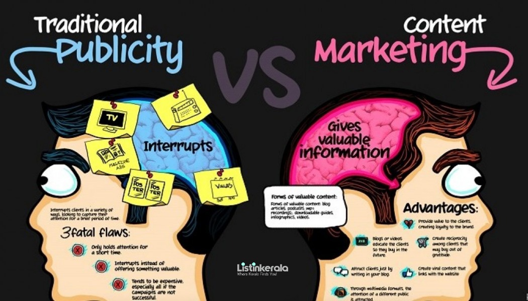 BENEFITS OF DIGITAL MARKETING OVER TRADITIONAL STYLE OF MARKETING.